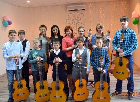 Уроки игры на гитаре,Музыкальное образование,Красноярск