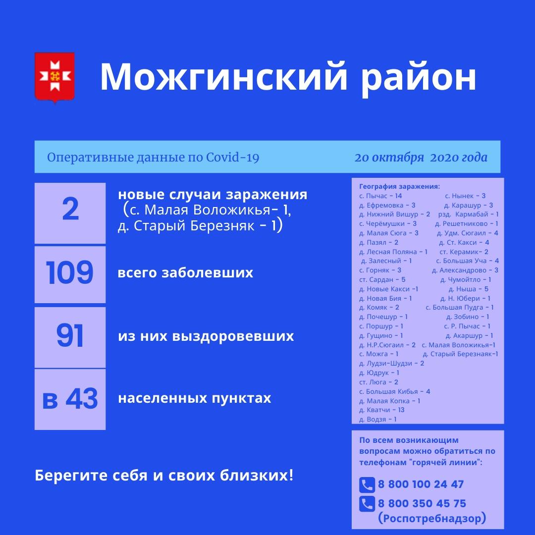 Уважаемые жители Можгинского района!