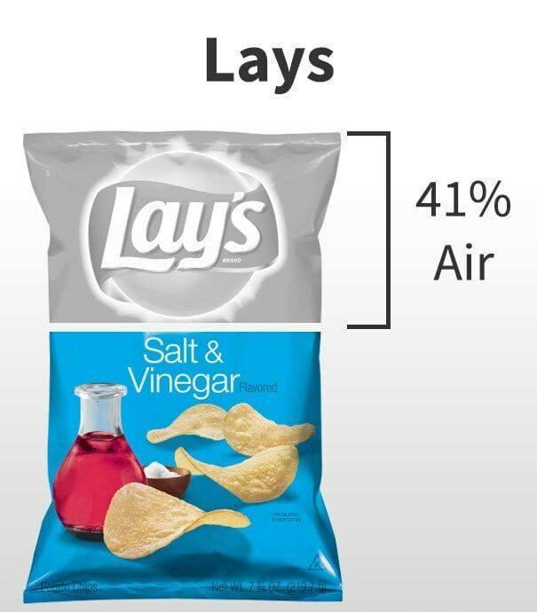 Любопытное: об упаковке чипсов