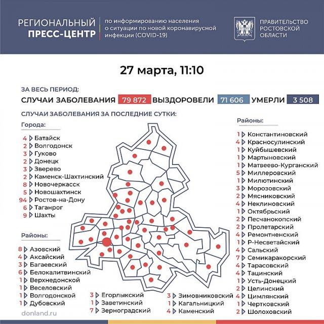 Новые инфицированные зарегистрированы в 49 городах и районах области