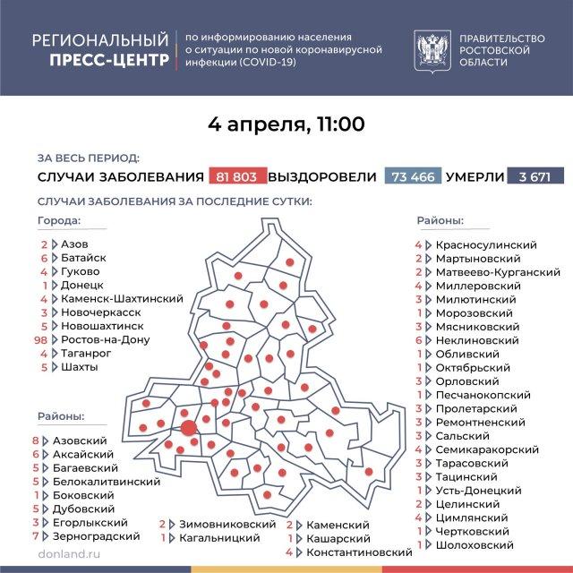 Азовский район числе  в лидеров : заболевшие ковидом зарегистрированы в 46 муниципалитетах Дона