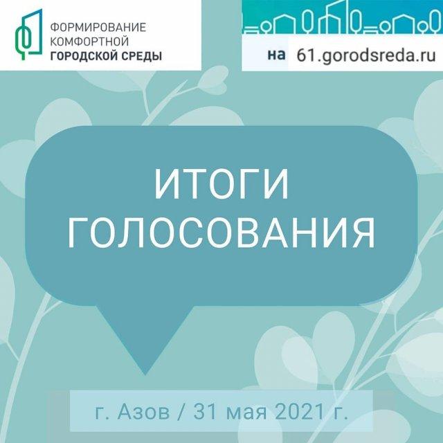 Азов. Итоги голосования по выбору проектов для благоустройства общественных пространств в 2022 году