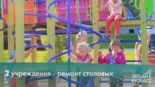 Юргинский городской округ подвел итоги подготовки к юбилею Кузбасса