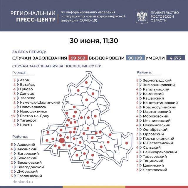 Коэффициент распространения COVID-19 в Ростовской области резко пошёл вверх