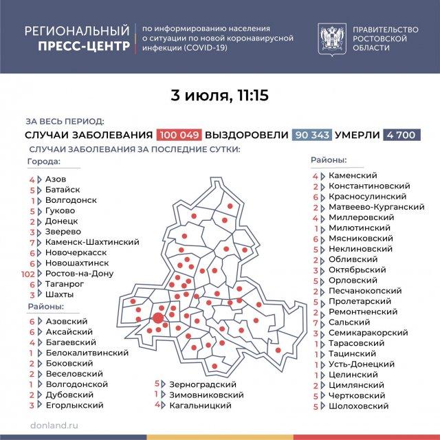 Число подтверждённых инфицированных коронавирусом в Ростовской области возрастает с каждым днём