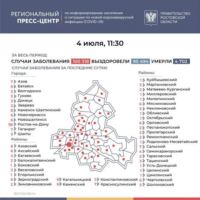 Количество инфицированных коронавирусом в Азове и Азовском районе выросло за сутки на 15