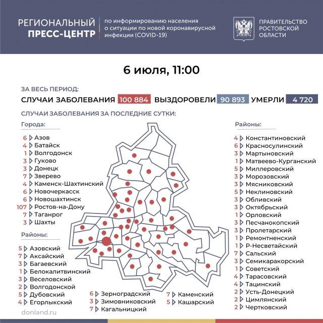 В Азове и Азовском районе число инфицированных COVID-19  выросло на 11