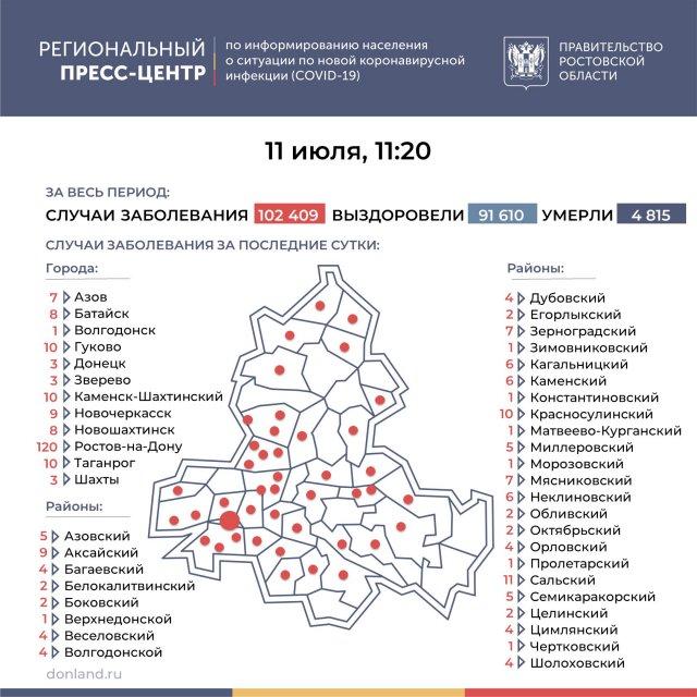 Число инфицированных COVID-19 в Азове и Азовском районе выросло на 12