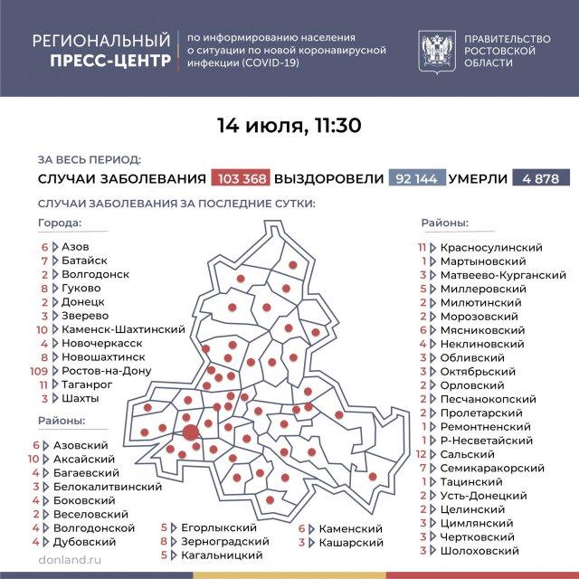Число подтверждённых случаев COVID-19 увеличилось в Азове и Азовском районе на 12