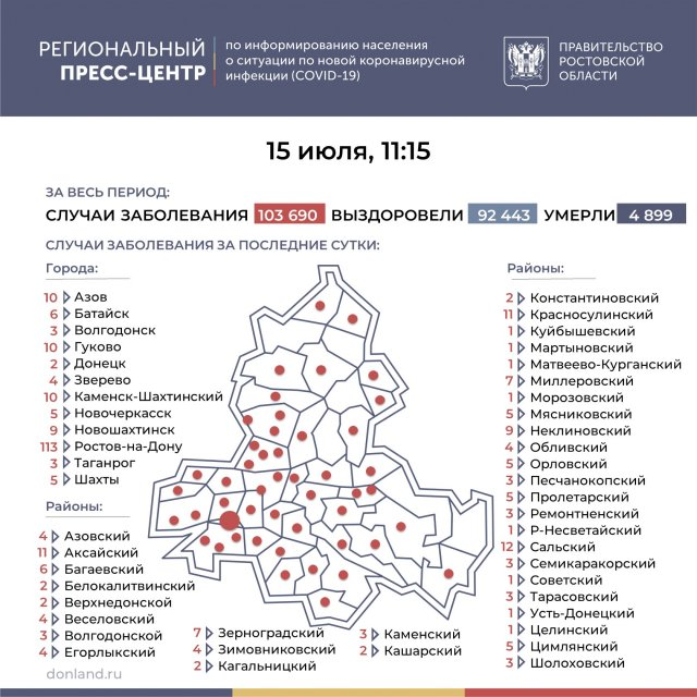 В Азове и Азовском районе число подтверждённых инфицированных коронавирусом увеличилось на 14