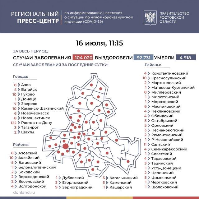 В Азове и Азовском районе число инфицированных COVID-19 выросло на 16