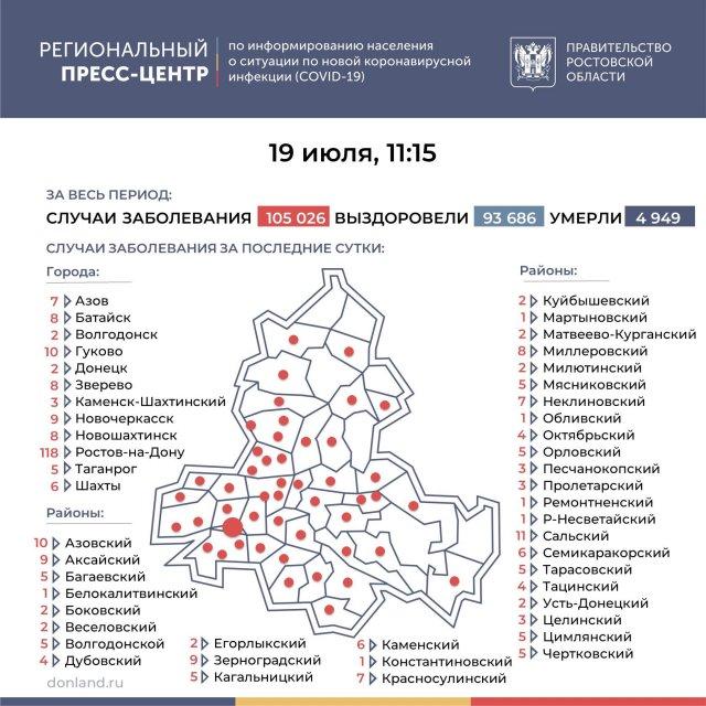 В Азове и Азовском районе число подтверждённых случаев COVID-19 увеличилось на 17