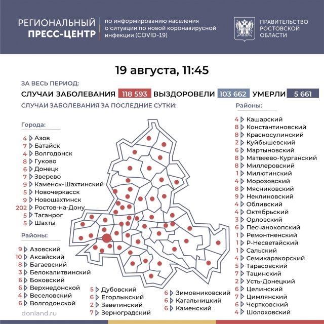 Статистика на утро 19 августа по Азову и Азовскому району подтверждённых инфицированных коронавирусом (13)