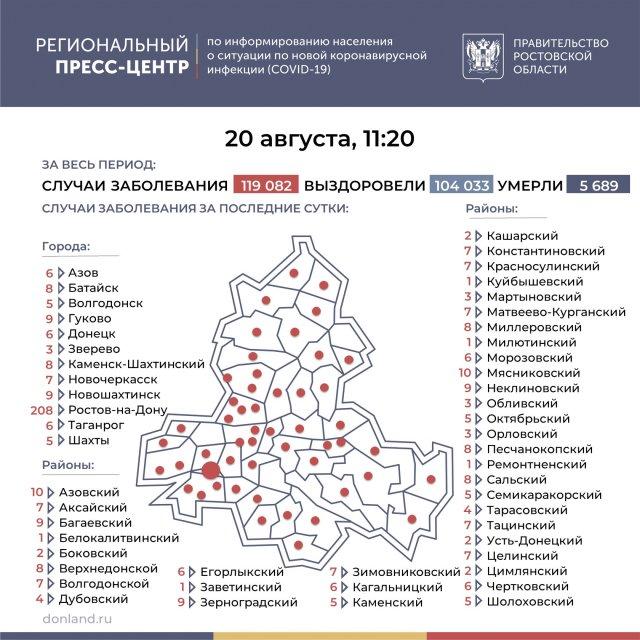 Статистика на утро 20 августа по Азову и Азовскому району подтверждённых инфицированных коронавирусом (16)