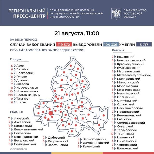 Статистика на утро 21 августа по Азову и Азовскому району подтверждённых инфицированных коронавирусом (16)