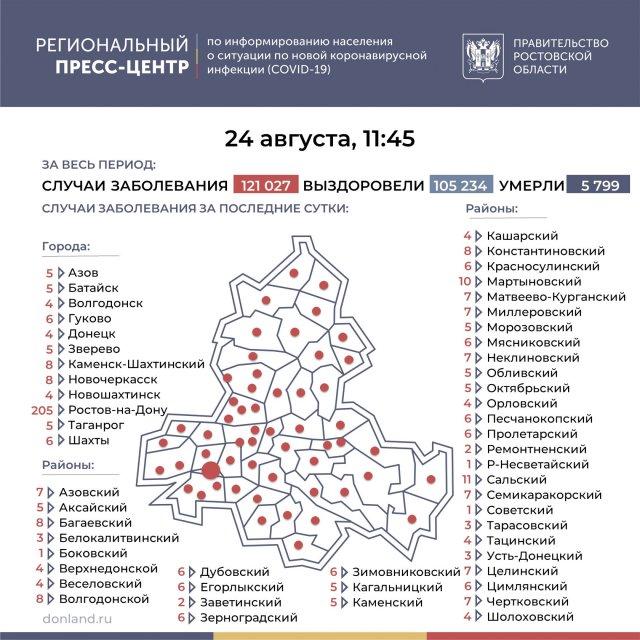 Статистика на утро 24 августа по Азову и Азовскому району подтверждённых инфицированных коронавирусом (12)