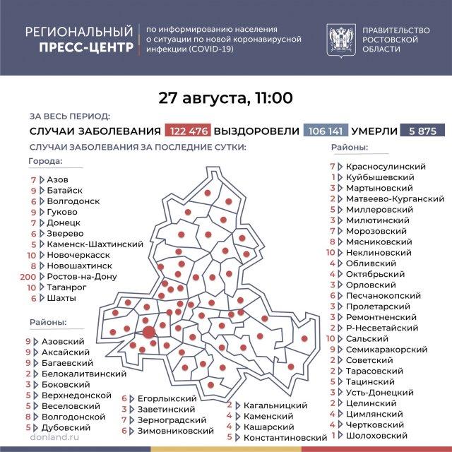 Статистика на утро 27 августа по Азову и Азовскому району подтверждённых инфицированных коронавирусом (16)